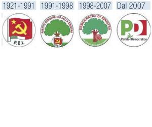Memoria storica e comunismo italiano